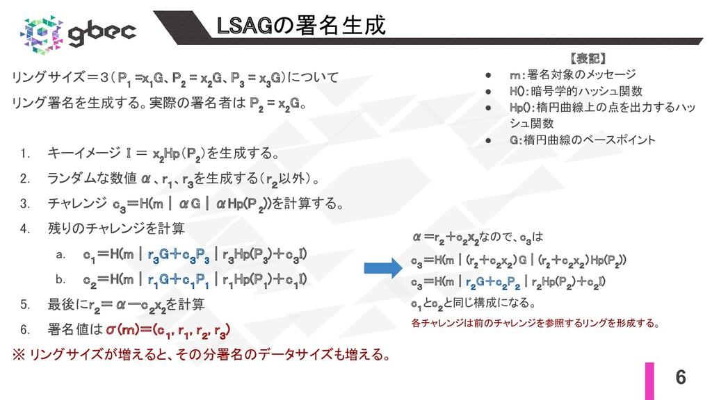 6 LSAGの署名生成 リングサイズ=3(P 1 =x 1 G、P 2 = x 2 G、P ...