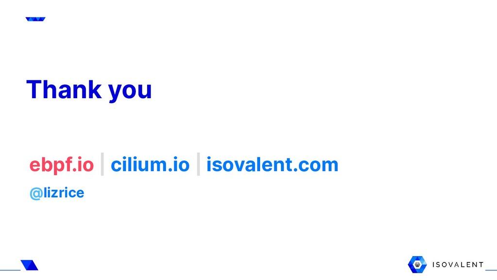 ebpf.io | cilium.io | isovalent.com @lizrice Th...