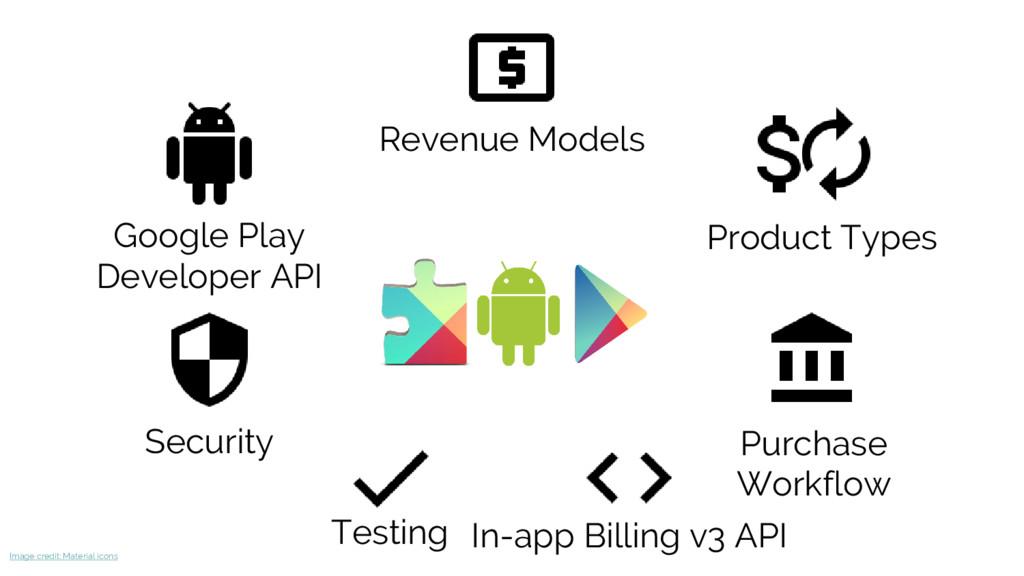 Security Google Play Developer API Revenue Mode...