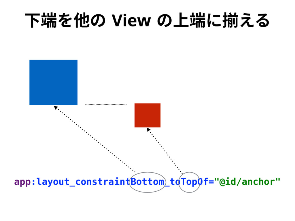 ♴畭׾➭ך 7JFX ך♳畭ח䲧ִ׷ app:layout_constraintBottom_...