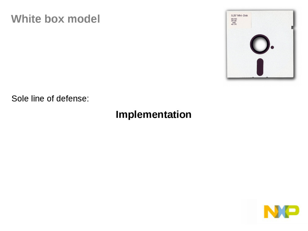 Sole line of defense: Implementation White box ...