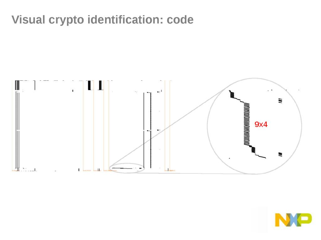 Visual crypto identification: code 9x4