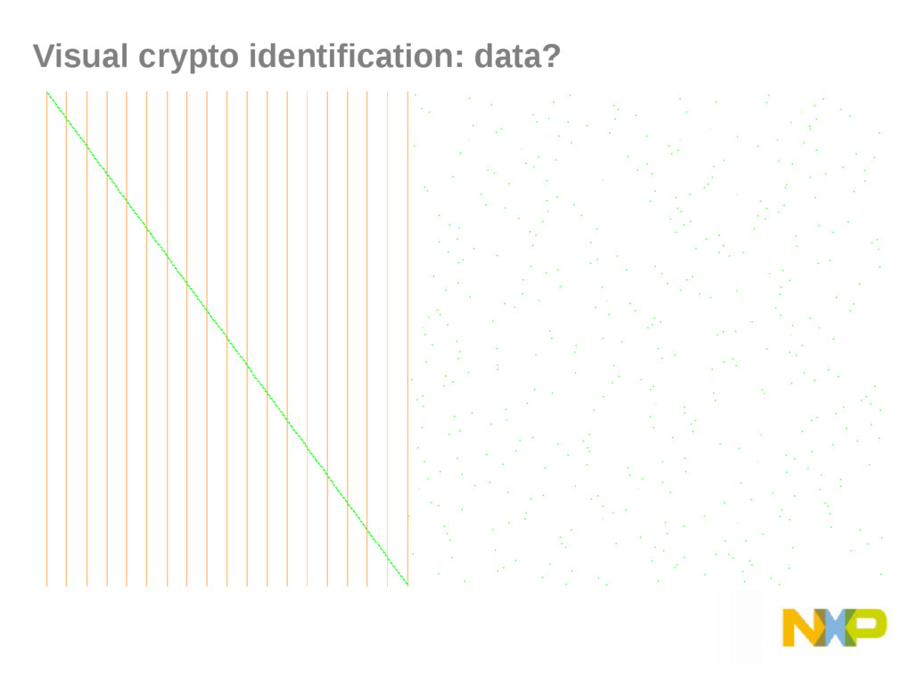 Visual crypto identification: data?