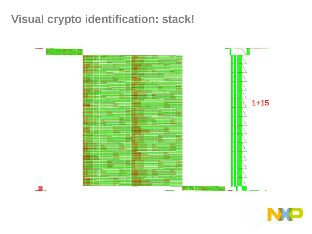 Visual crypto identification: stack! 1+15