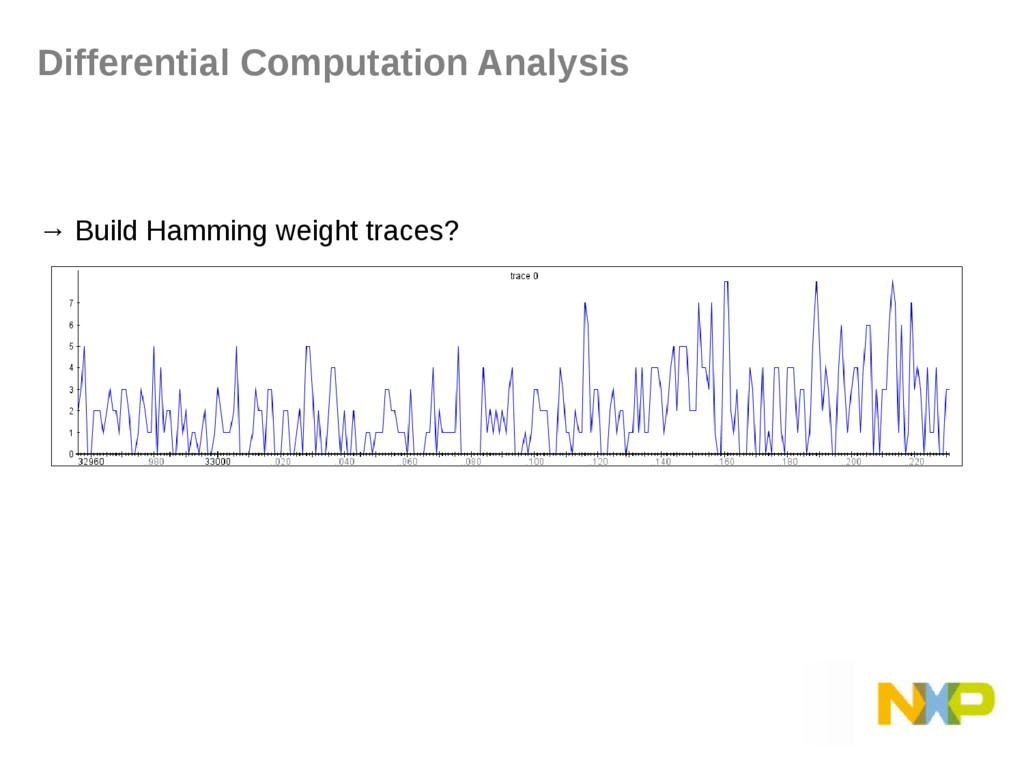 → Build Hamming weight traces? Differential Com...