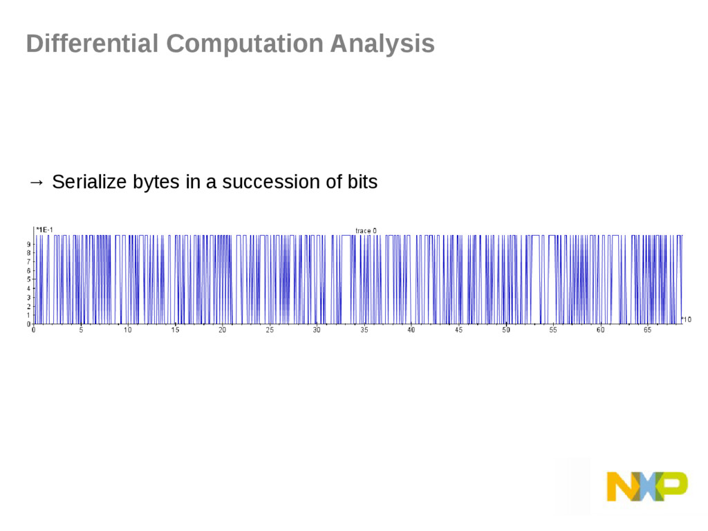 → Serialize bytes in a succession of bits Diffe...