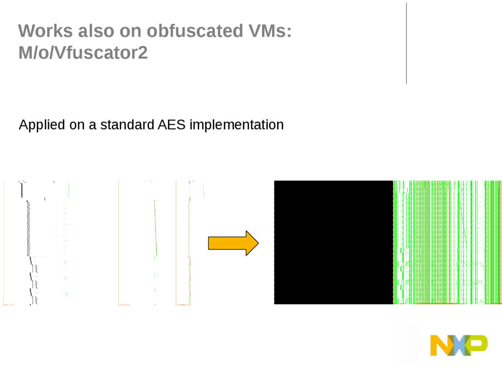 Applied on a standard AES implementation Works ...