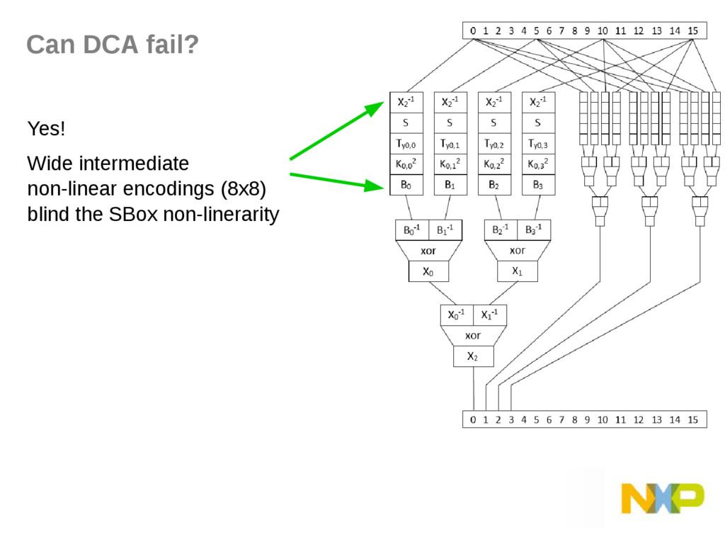 Yes! Wide intermediate non-linear encodings (8x...