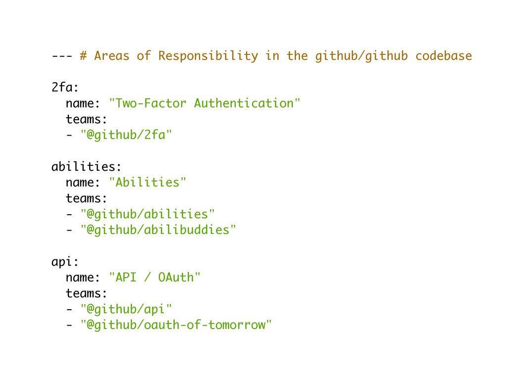 --- # Areas of Responsibility in the github/git...