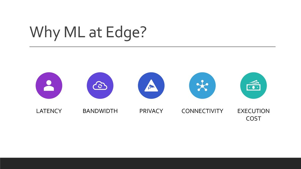 Why ML at Edge? LATENCY BANDWIDTH PRIVACY CONNE...