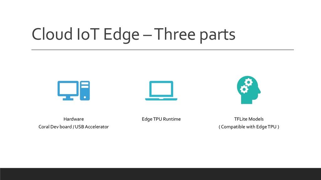 Cloud IoT Edge –Three parts Hardware Coral Dev ...