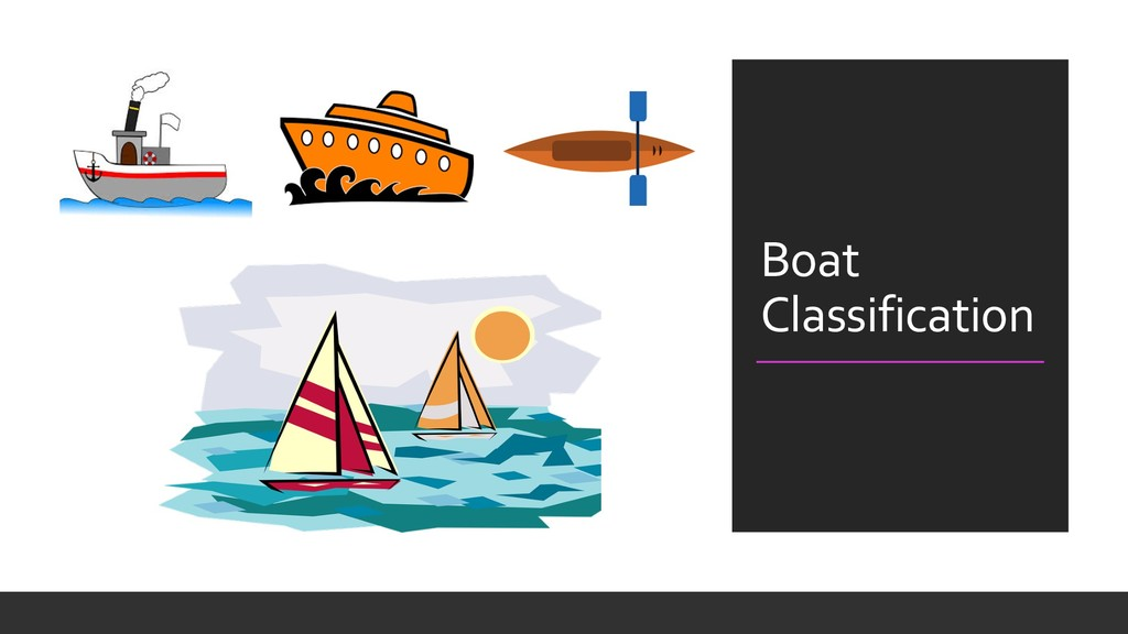 Boat Classification