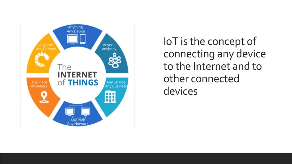 IoT is the concept of connecting any device to ...