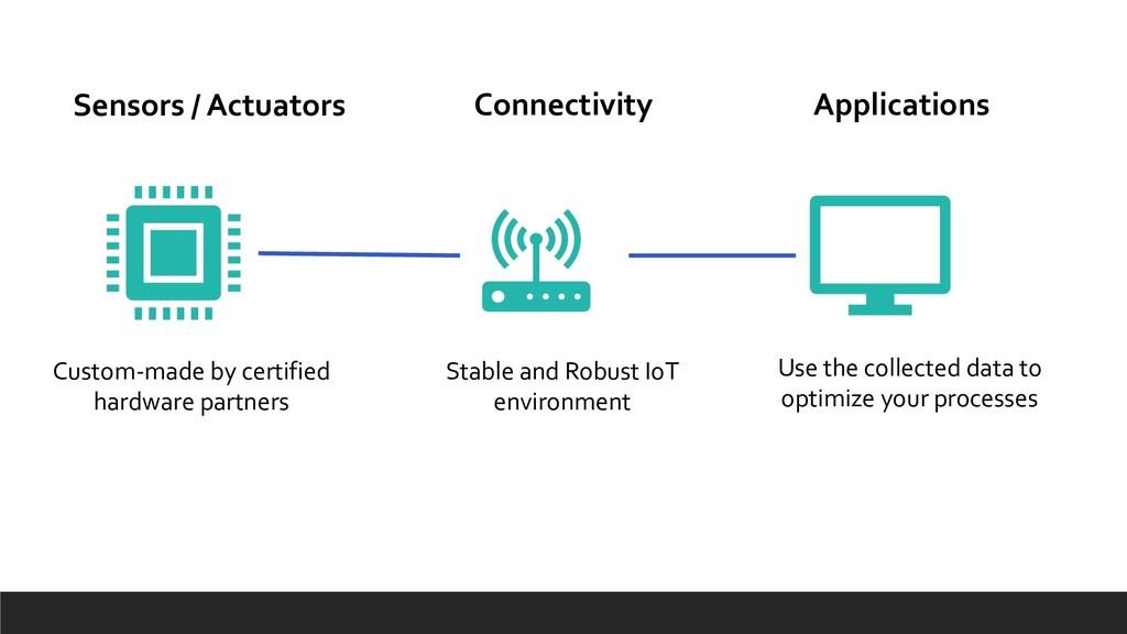 Sensors / Actuators Connectivity Applications C...