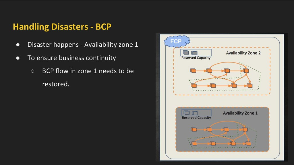 Handling Disasters - BCP ● Disaster happens - A...