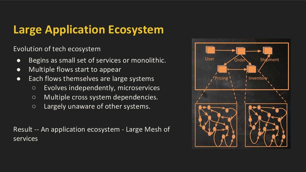 Large Application Ecosystem Evolution of tech e...
