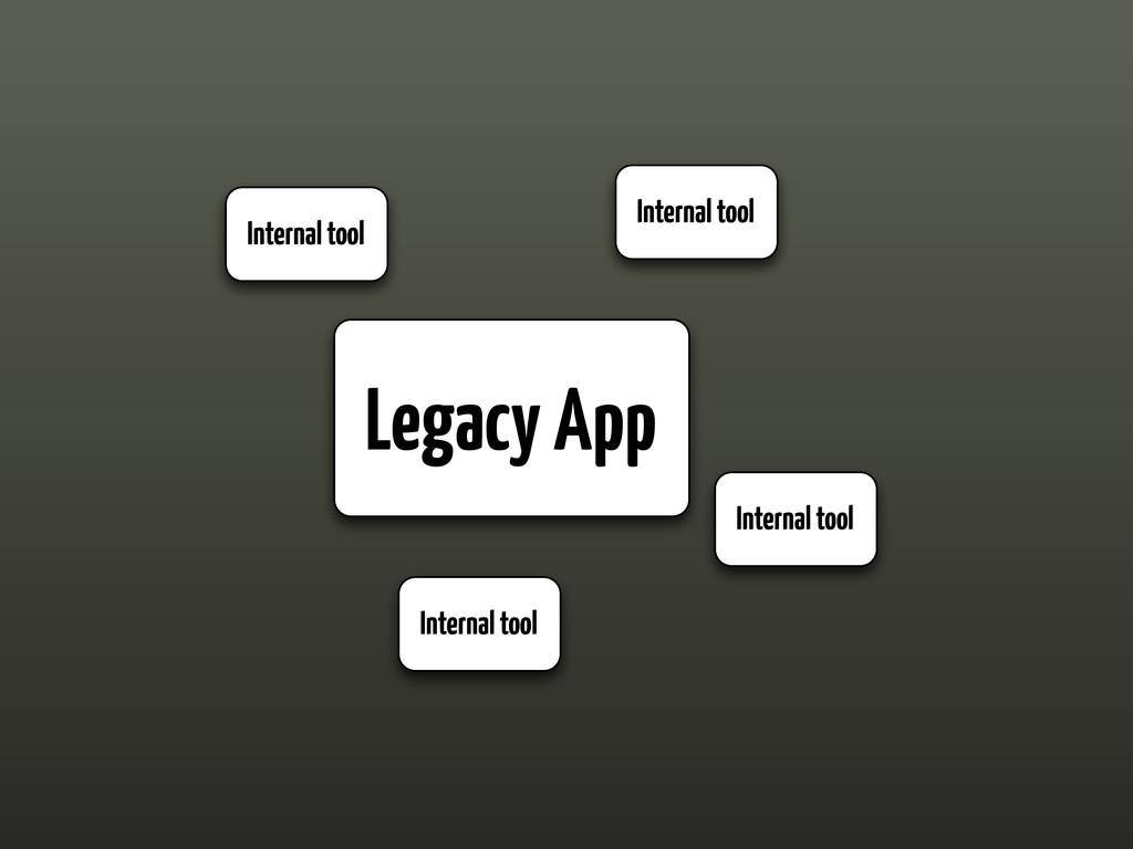Legacy App Internal tool Internal tool Internal...