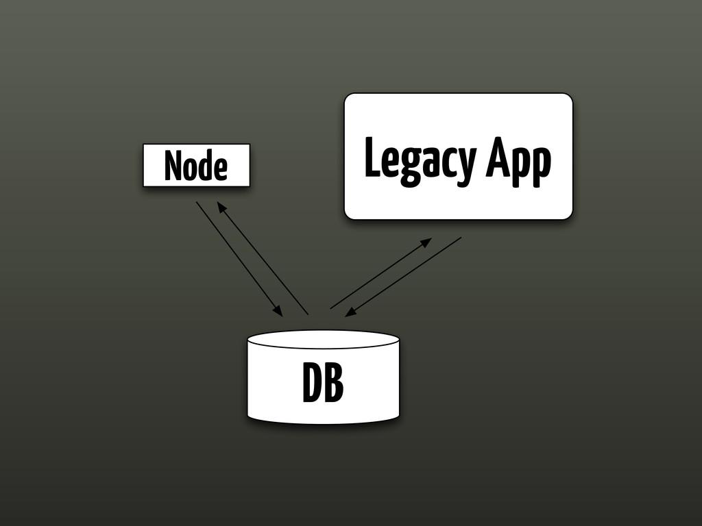 Legacy App DB Node