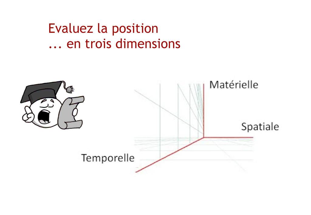 Evaluez la position ... en trois dimensions