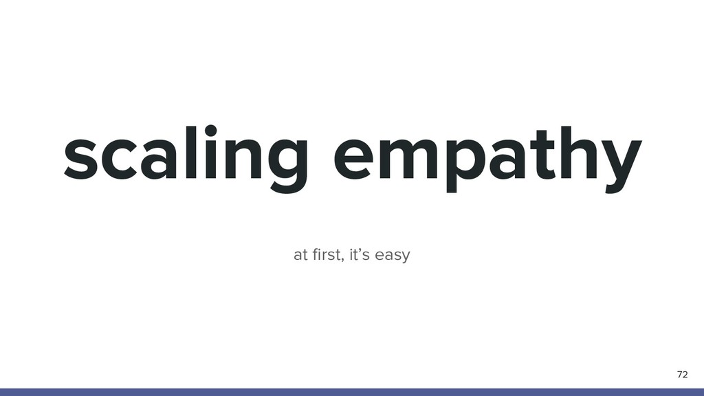 scaling empathy 72 at first, it's easy