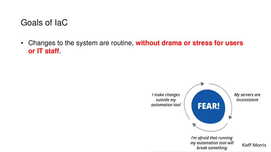 Goals of IaC • Changes to the system are routin...