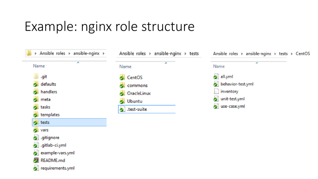 Example: nginx role structure