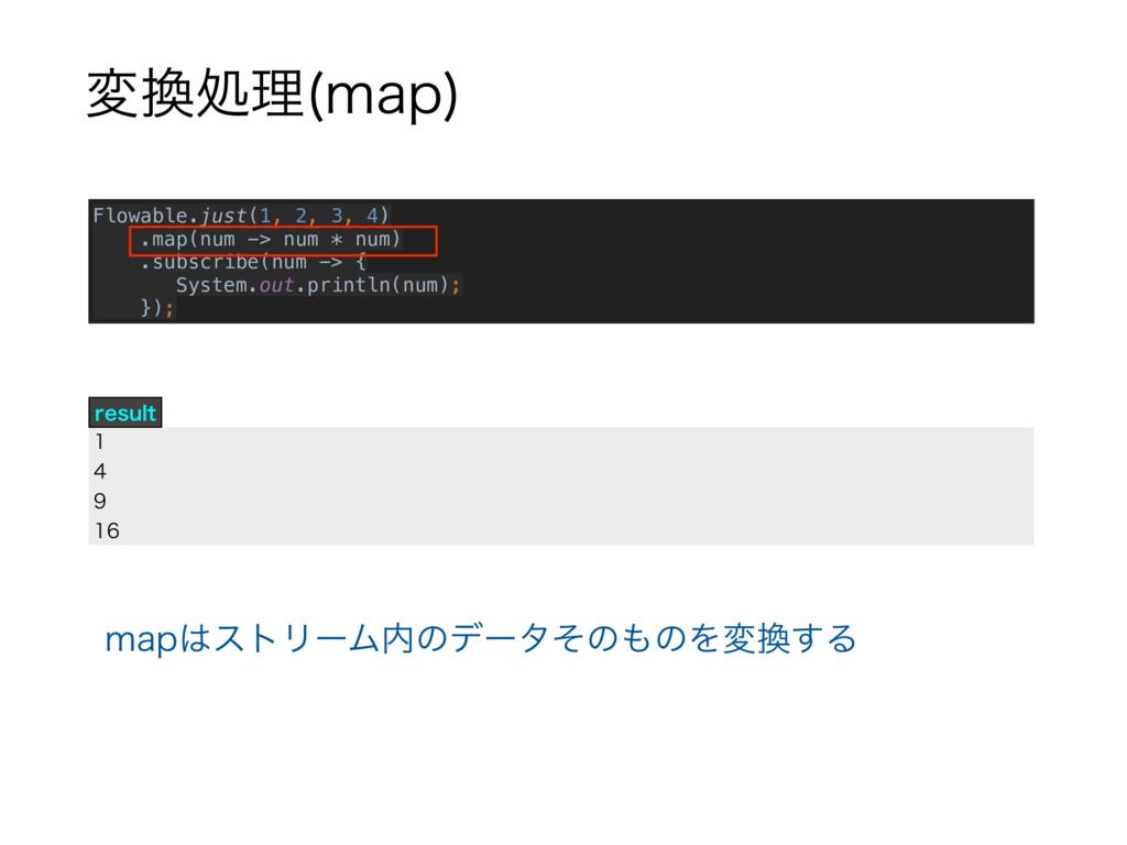 มॲཧ NBQ  Flowable.just(1, 2, 3, 4) .map(num ->...