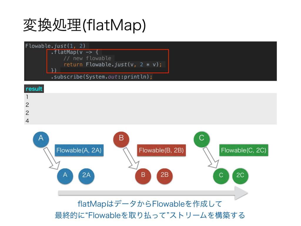 มॲཧ qBU.BQ  Flowable.just(1, 2) .flatMap(v -> ...