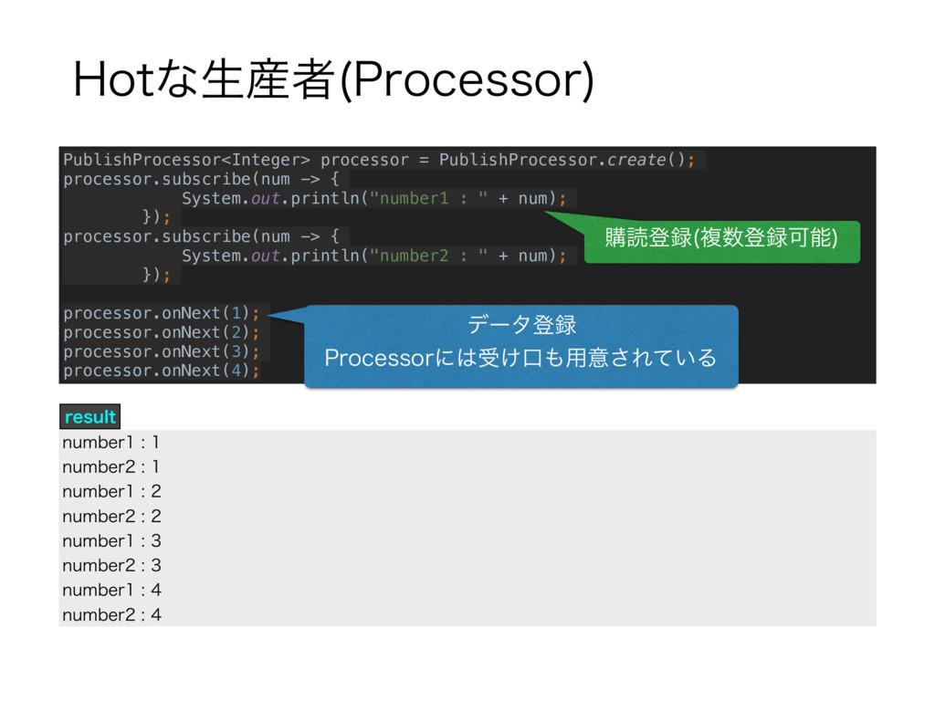 )PUͳੜऀ 1SPDFTTPS  PublishProcessor<Integer> pr...
