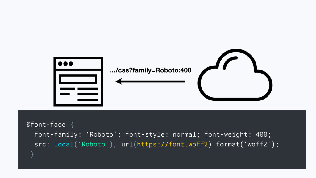 …/css?family=Roboto:400 @font-face { font-famil...
