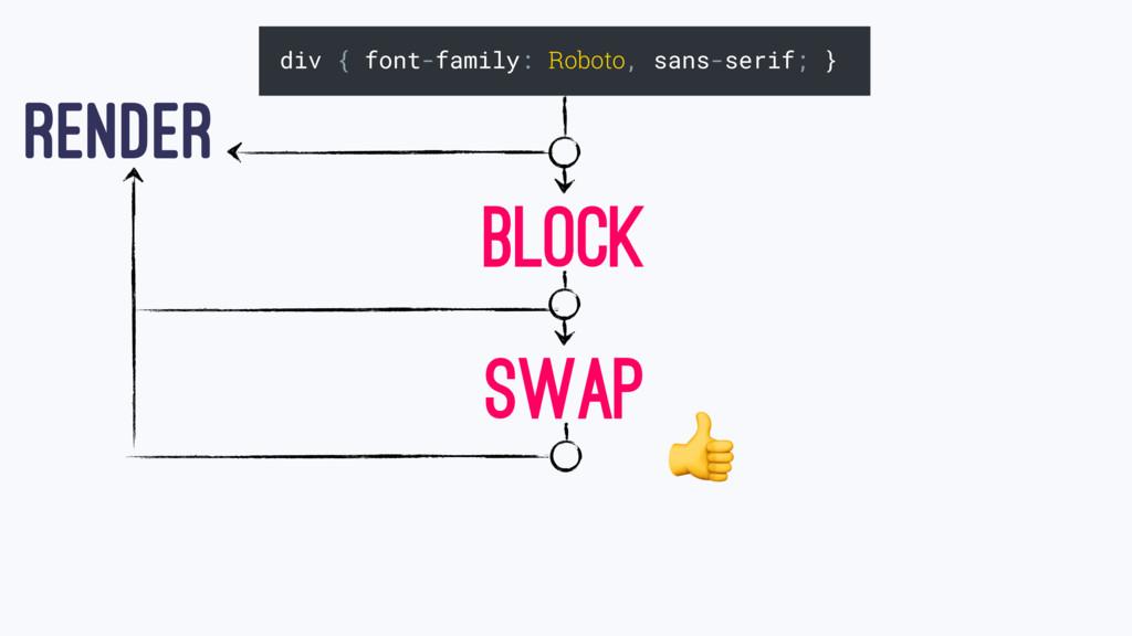 div { font-family: Roboto, sans-serif; } RENDER...