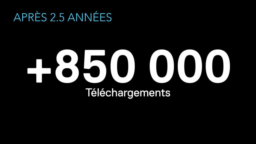 APRÈS 2.5 ANNÉES +850 000 Téléchargements