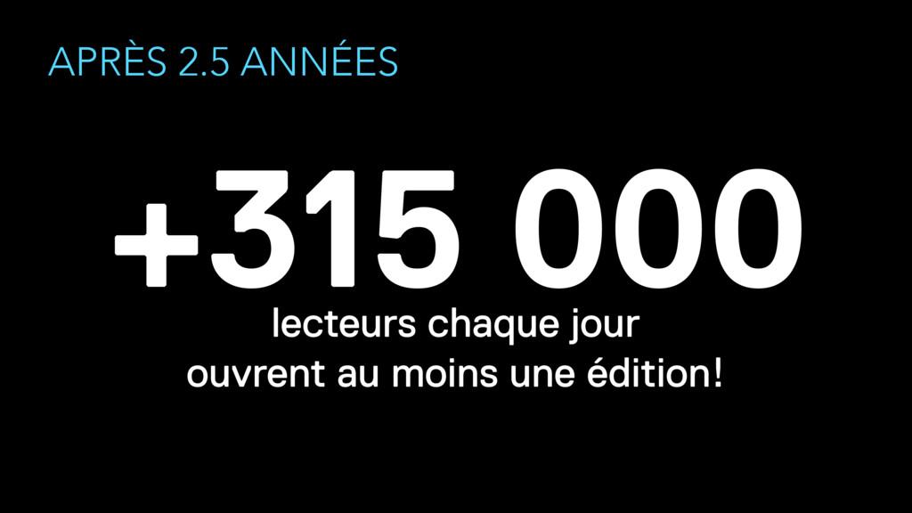 APRÈS 2.5 ANNÉES +315 000 lecteurs chaque jour...