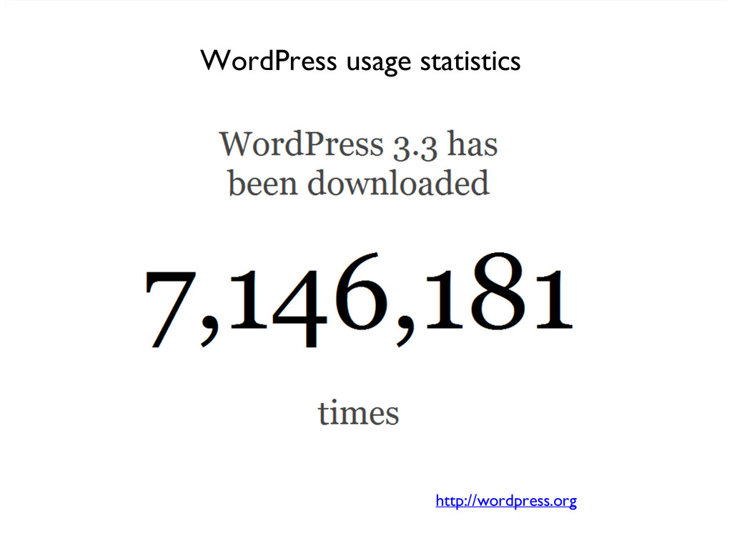 http://wordpress.org WordPress usage statistics