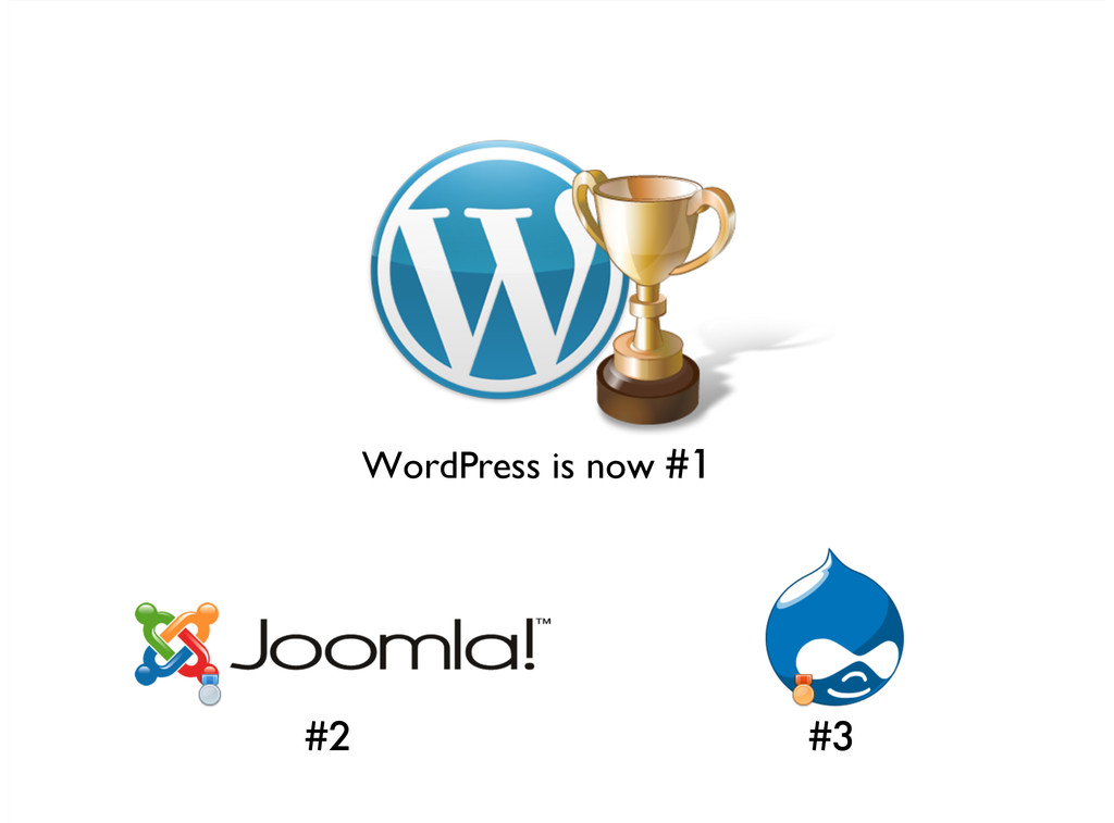 WordPress is now #1 #2 #3