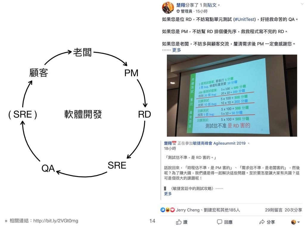 14 顧客 老闆 PM RD QA ( SRE ) SRE 軟體開發 ※ 相關連結:http:...