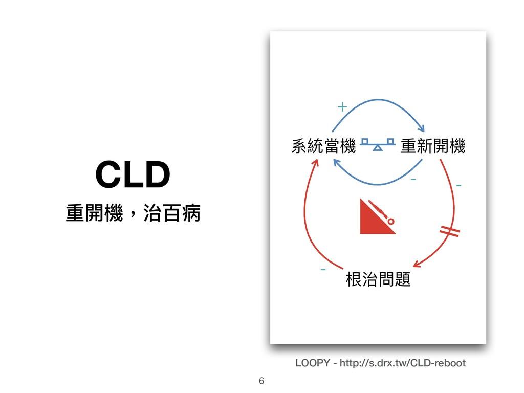 系統當機 重新開機 根治問題 + - - - CLD 重開機,治百病 LOOPY - http...