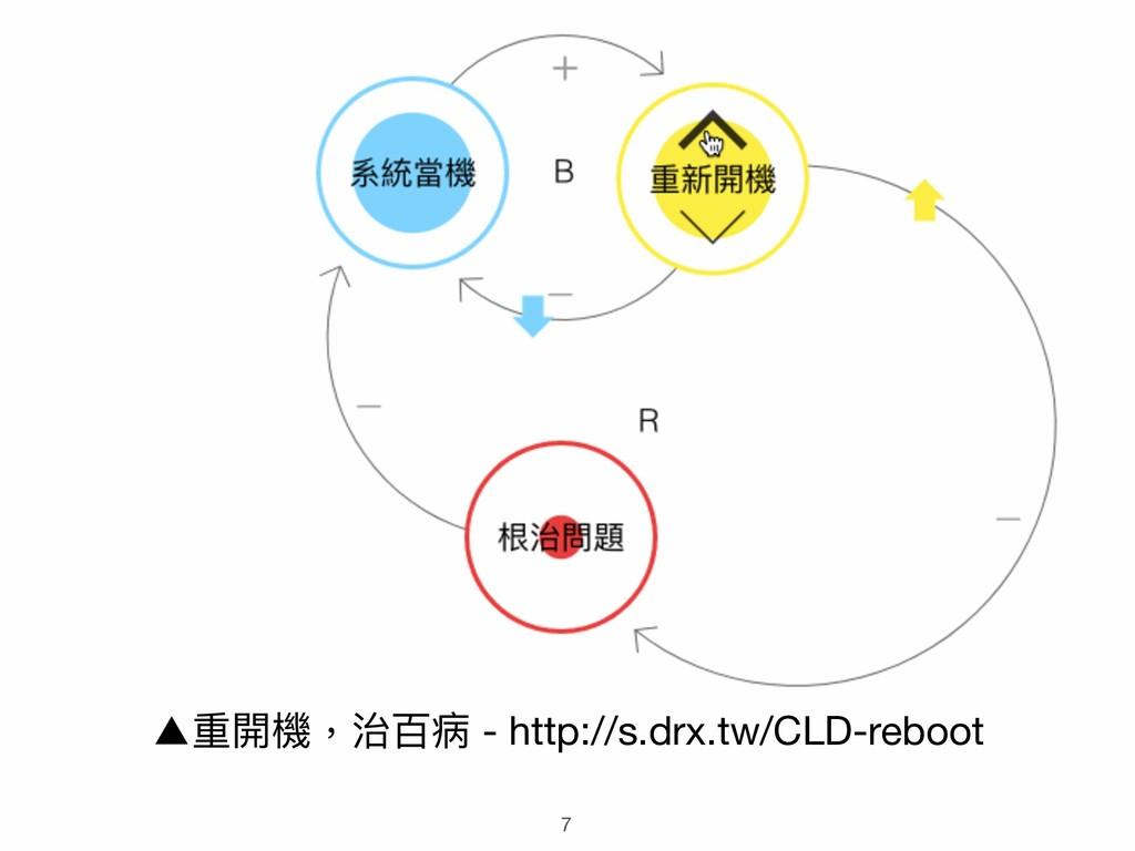 7 ▲重開機,治百病 - http://s.drx.tw/CLD-reboot