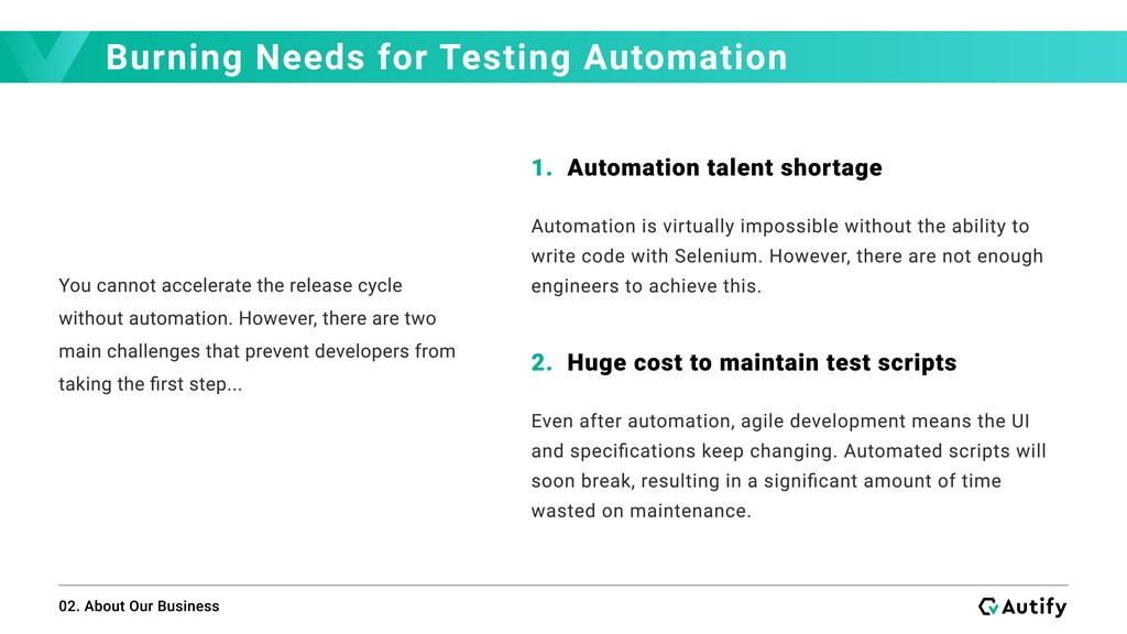Burning Needs for Testing Automation 02. About ...
