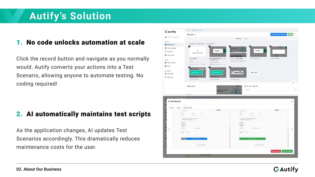 Autify's Solution 02. About Our Business Click ...
