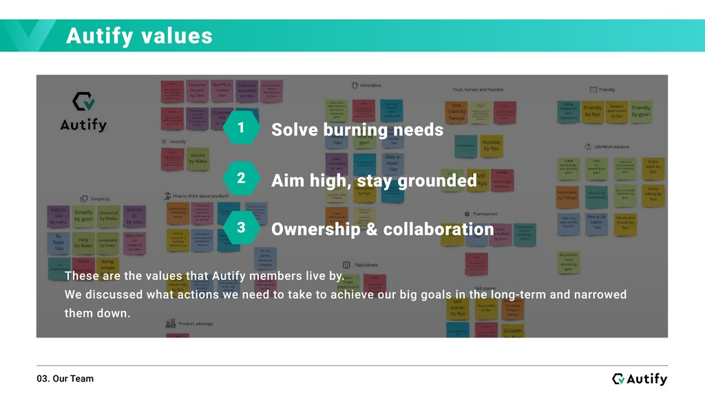 Autify values 03. Our Team These are the values...