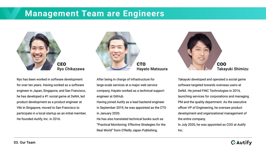 Management Team are Engineers 03. Our Team CEO ...