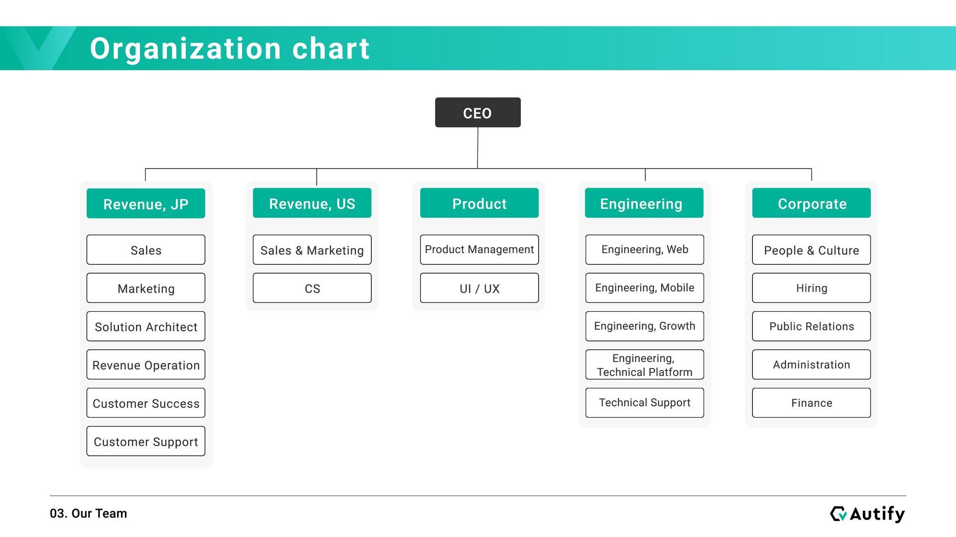 Basic Information 04. Work Environment - Flexti...