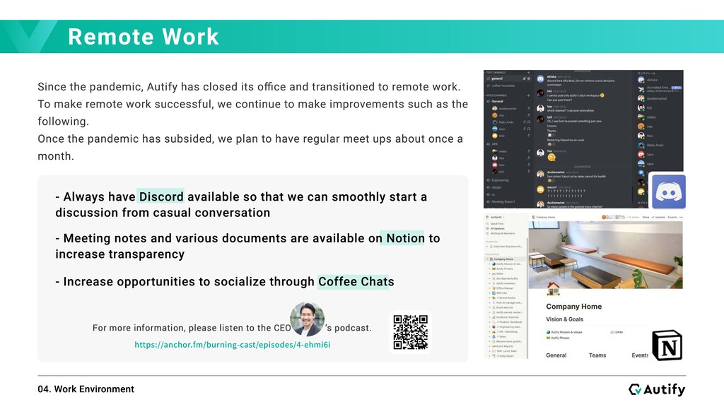 Remote Work 04. Work Environment Since the pand...