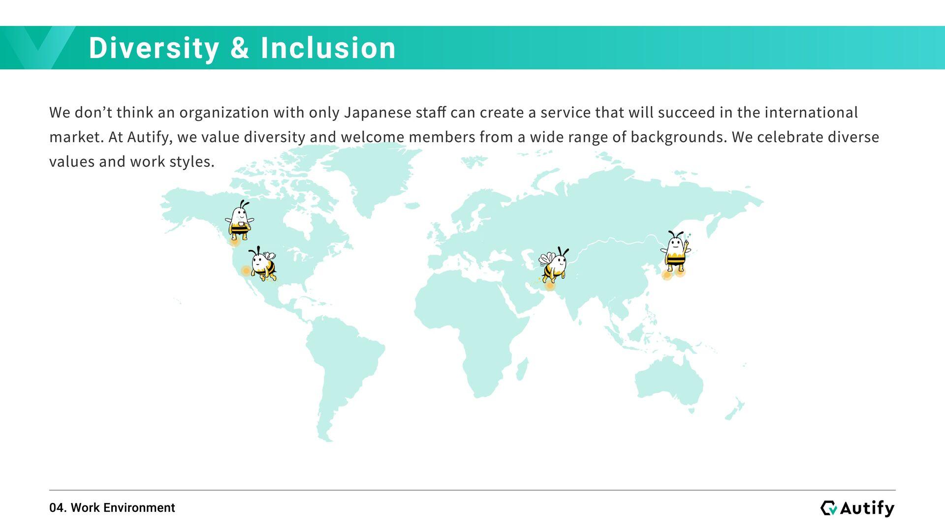 Work-Life Balance 04. Work Environment We have ...