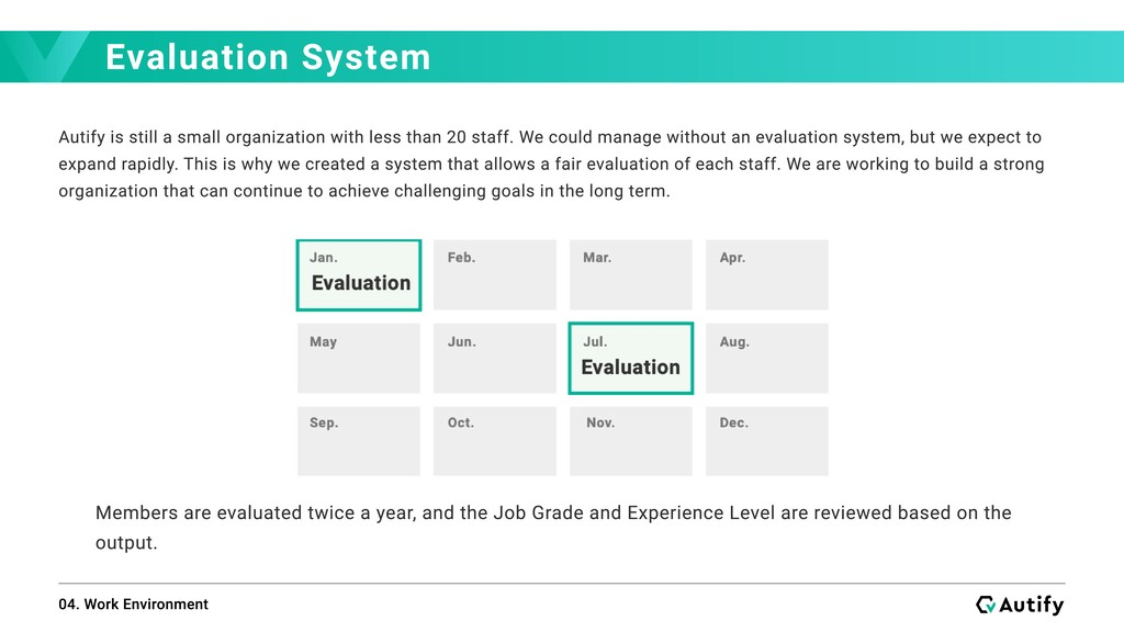 Evaluation System 04. Work Environment Autify i...