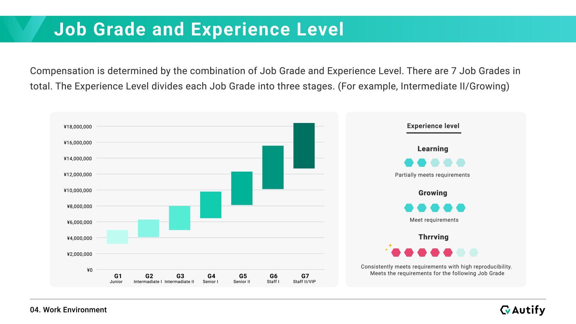 05. Autify's Technology