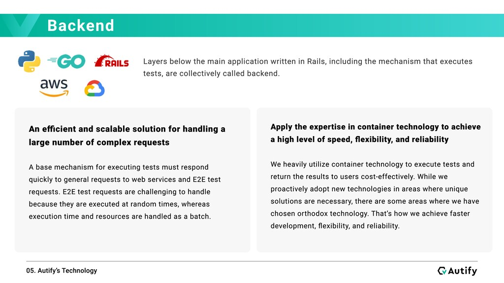 Backend 05. Autify's Technology Layers below th...