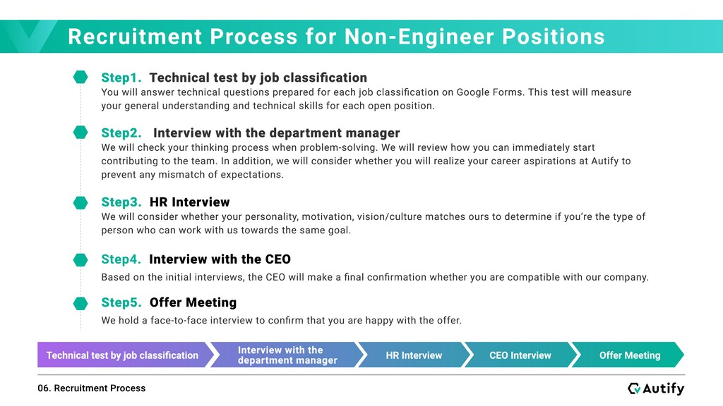 Recruitment Process for Non-Engineer Positions ...