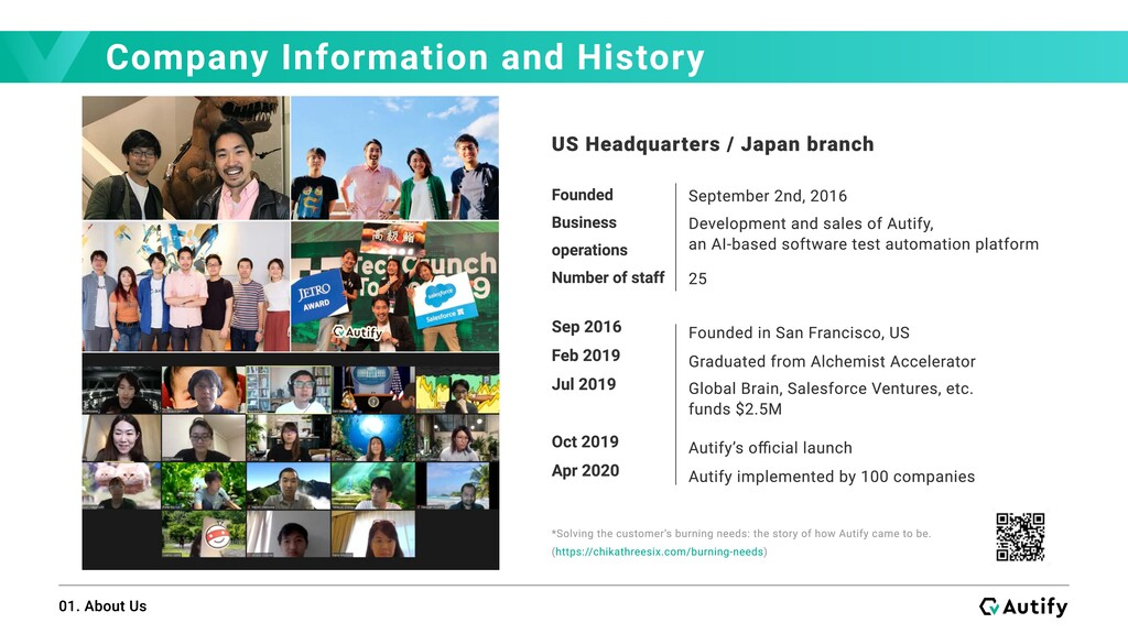 Company Information and History 01. About Us US...
